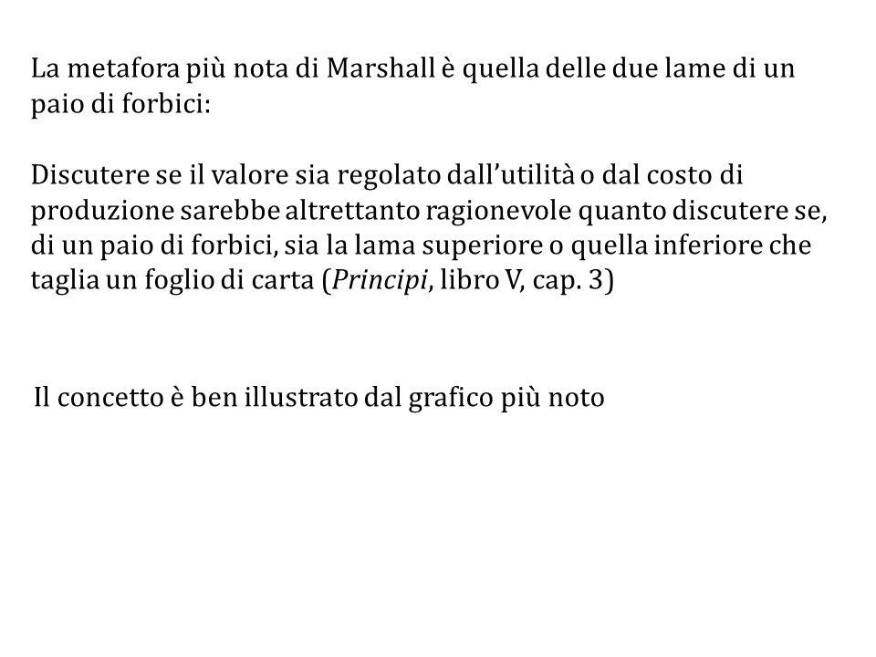 La metafora più nota di Marshall è quella delle due lame di un paio di forbici: