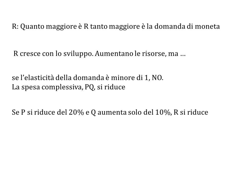 R: Quanto maggiore è R tanto maggiore è la domanda di moneta