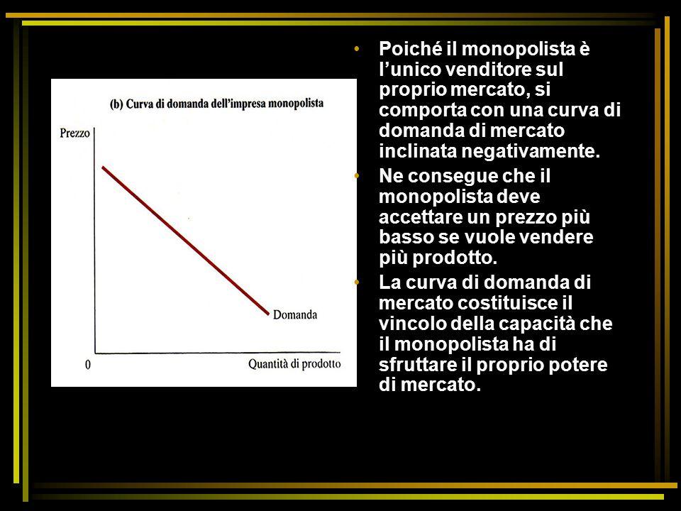 Poiché il monopolista è l'unico venditore sul proprio mercato, si comporta con una curva di domanda di mercato inclinata negativamente.