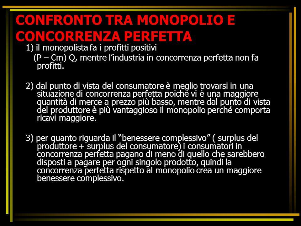 CONFRONTO TRA MONOPOLIO E CONCORRENZA PERFETTA