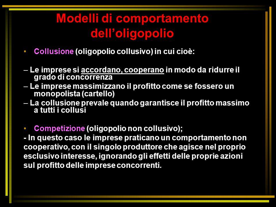 Modelli di comportamento dell'oligopolio