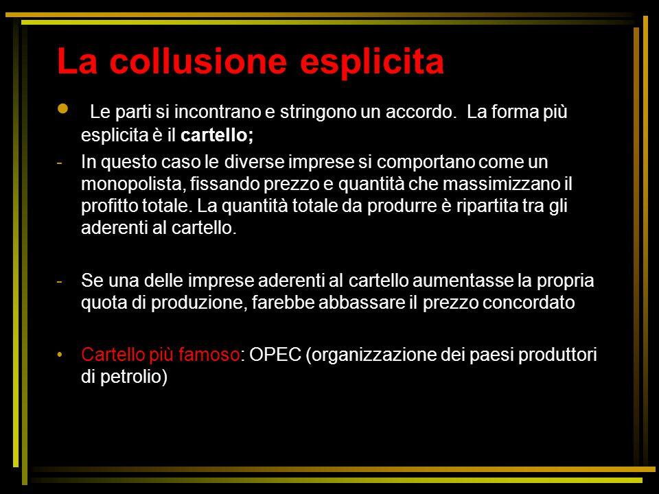 La collusione esplicita