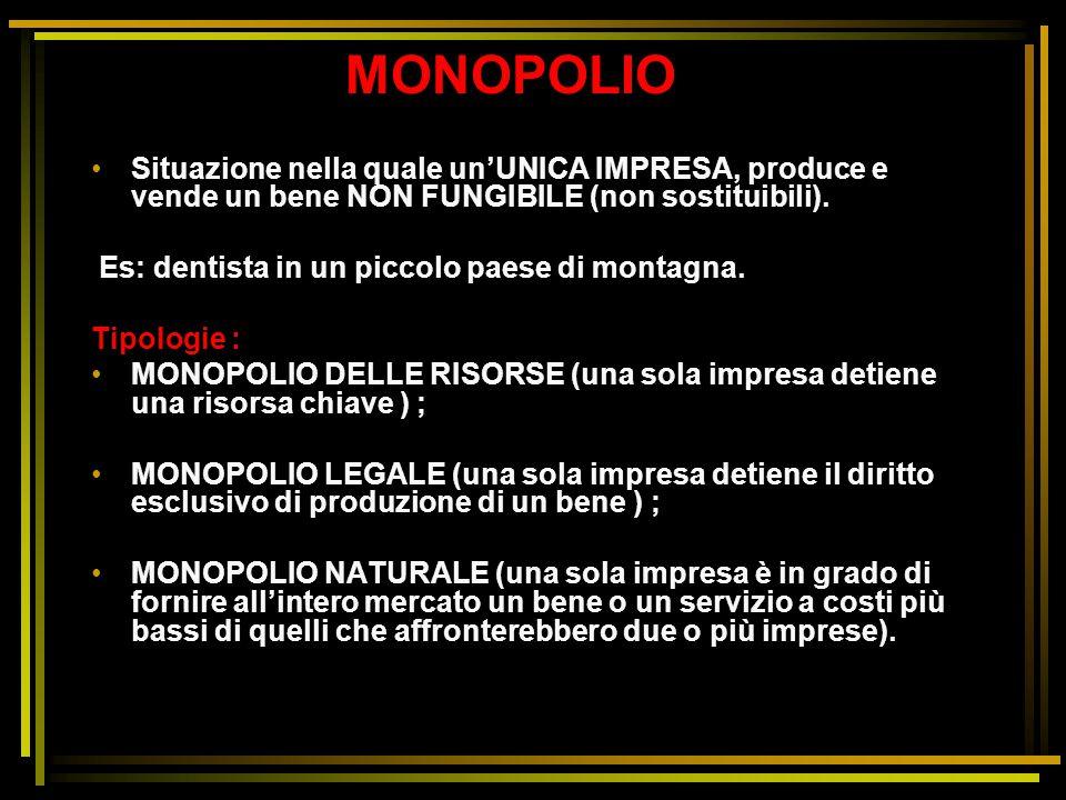 MONOPOLIO Situazione nella quale un'UNICA IMPRESA, produce e vende un bene NON FUNGIBILE (non sostituibili).