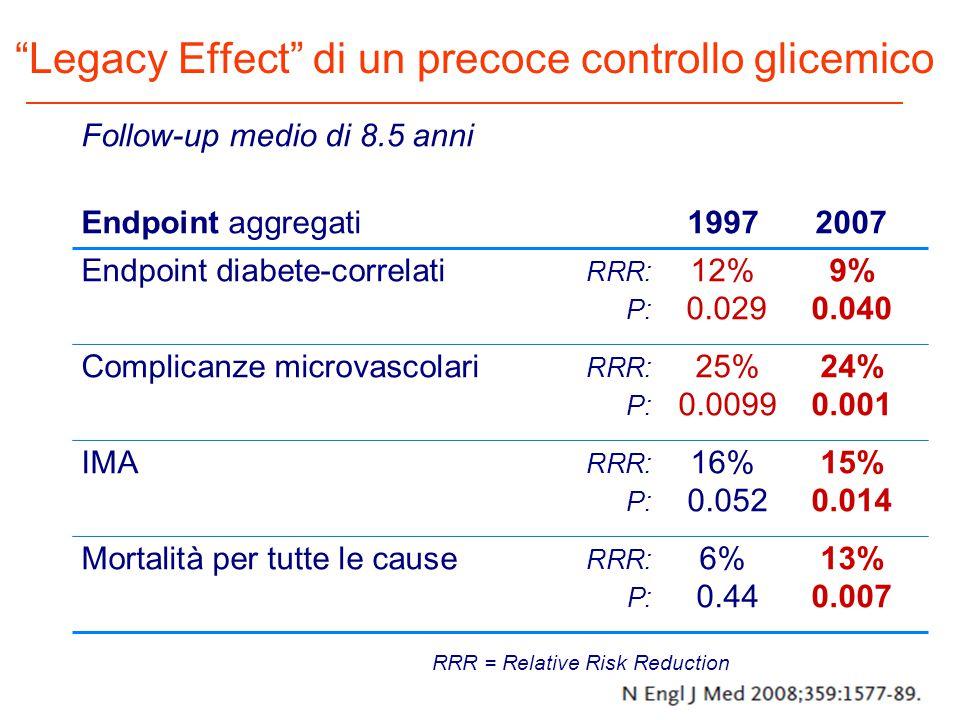 Legacy Effect di un precoce controllo glicemico