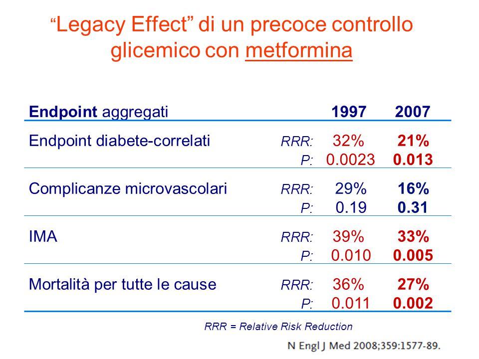 Legacy Effect di un precoce controllo glicemico con metformina