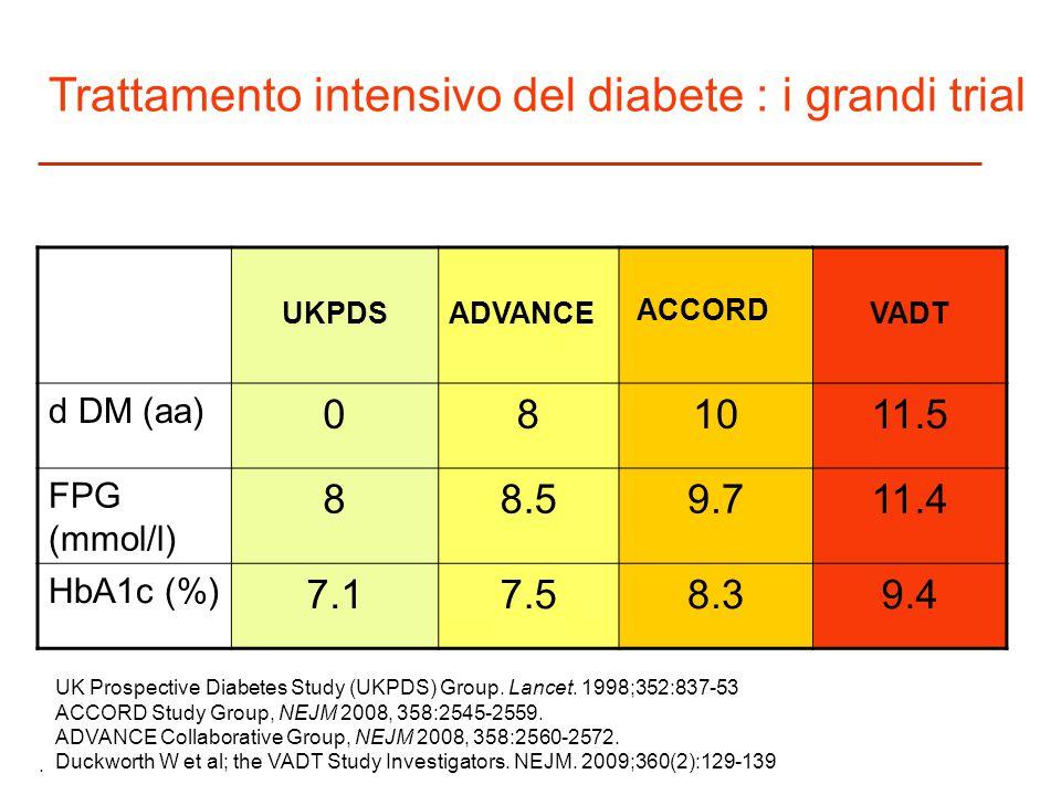 Trattamento intensivo del diabete : i grandi trial
