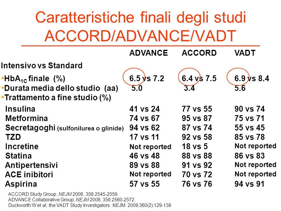 Caratteristiche finali degli studi ACCORD/ADVANCE/VADT