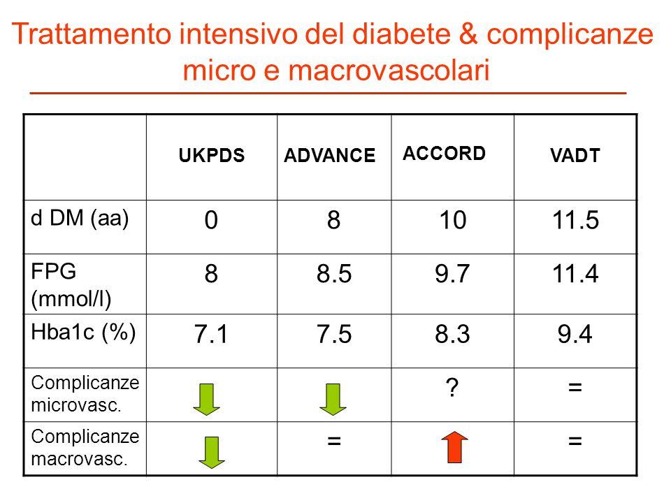 Trattamento intensivo del diabete & complicanze micro e macrovascolari
