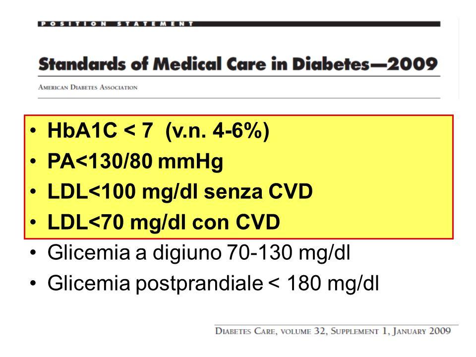 HbA1C < 7 (v.n. 4-6%) PA<130/80 mmHg. LDL<100 mg/dl senza CVD. LDL<70 mg/dl con CVD. Glicemia a digiuno 70-130 mg/dl.