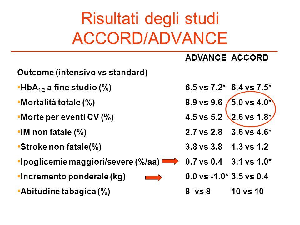 Risultati degli studi ACCORD/ADVANCE