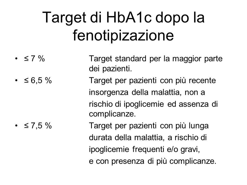 Target di HbA1c dopo la fenotipizazione