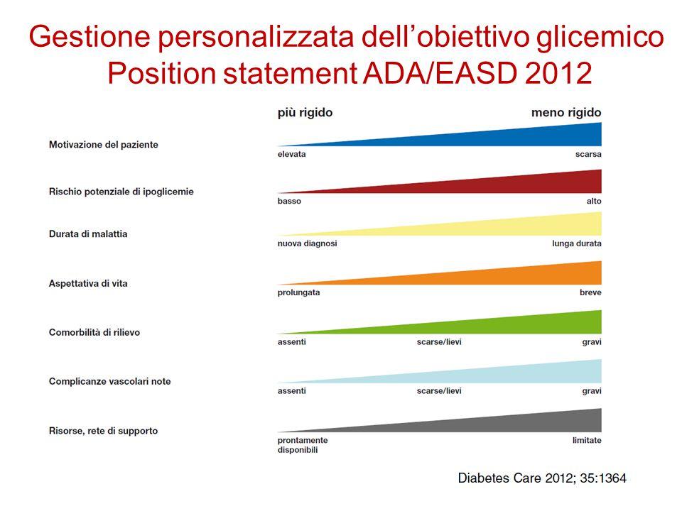 Gestione personalizzata dell'obiettivo glicemico