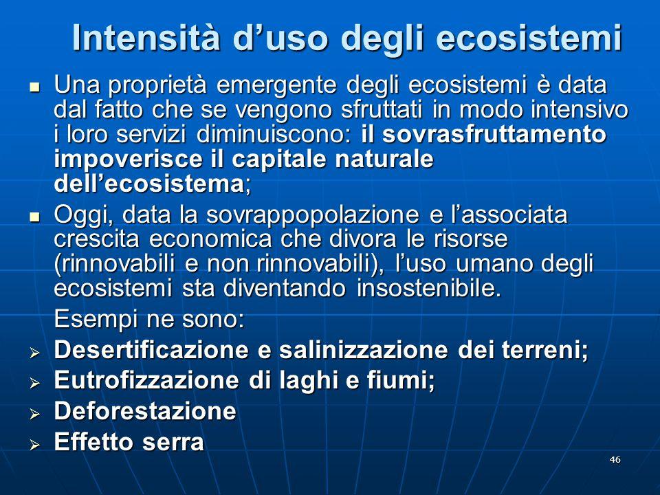 Intensità d'uso degli ecosistemi