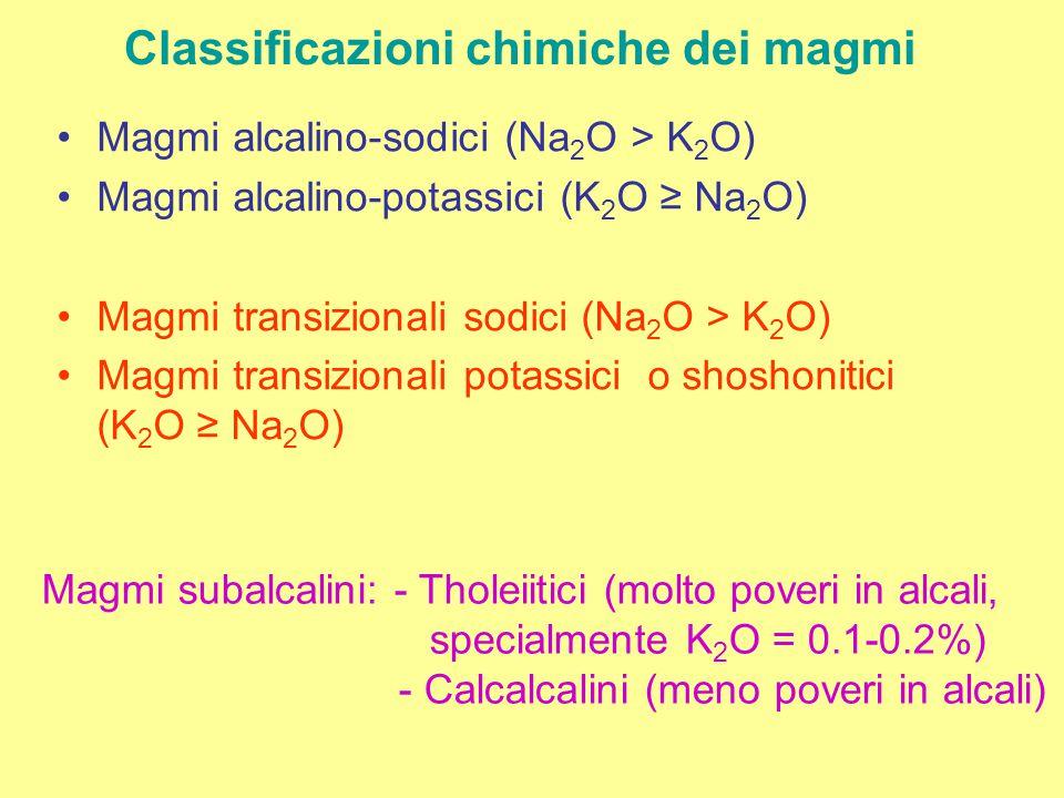 - Calcalcalini (meno poveri in alcali)