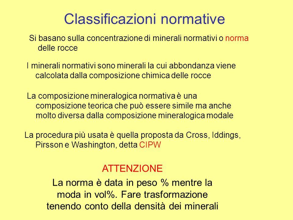 Classificazioni normative