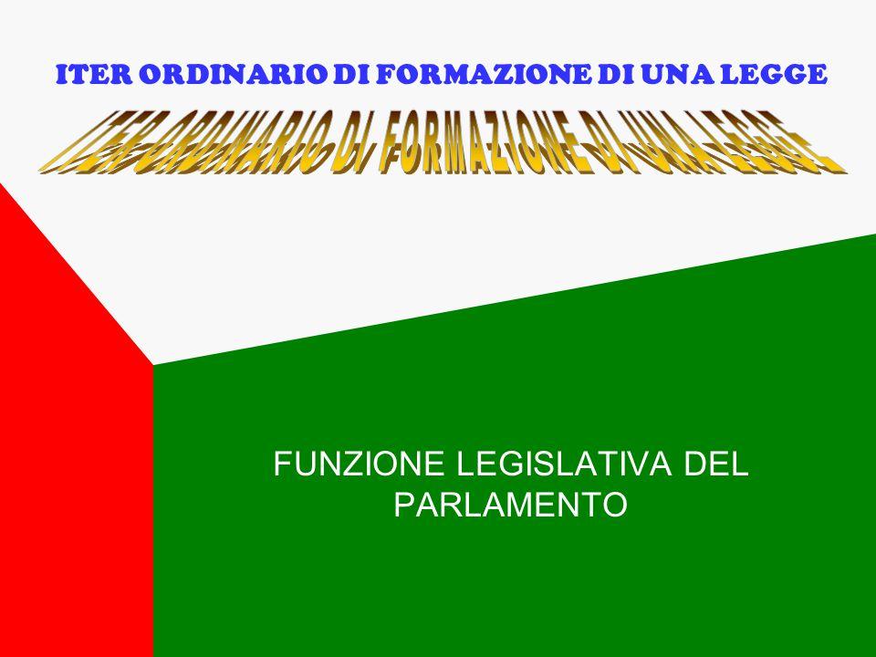 ITER ORDINARIO DI FORMAZIONE DI UNA LEGGE