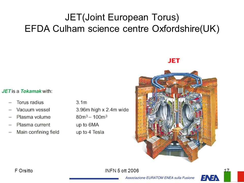 JET(Joint European Torus) EFDA Culham science centre Oxfordshire(UK)