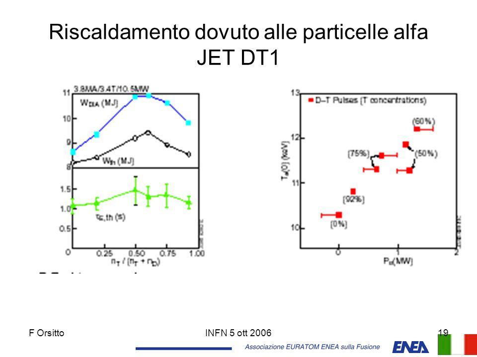 Riscaldamento dovuto alle particelle alfa JET DT1