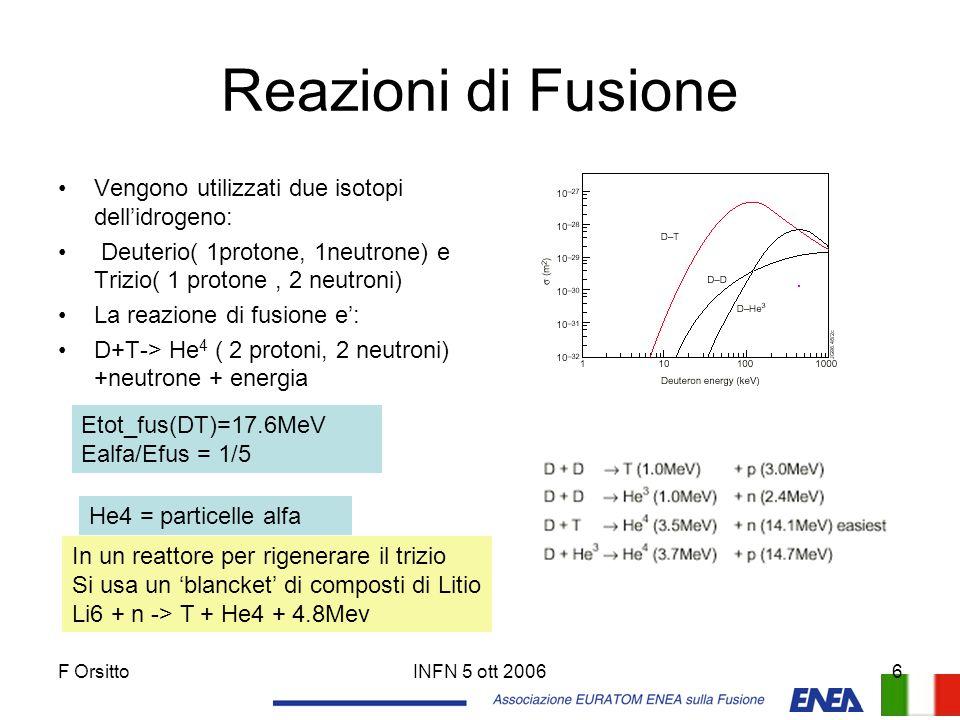 Reazioni di Fusione Vengono utilizzati due isotopi dell'idrogeno: