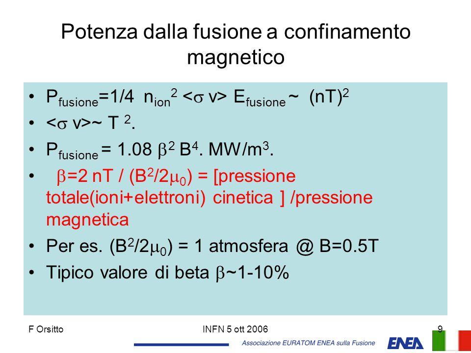 Potenza dalla fusione a confinamento magnetico