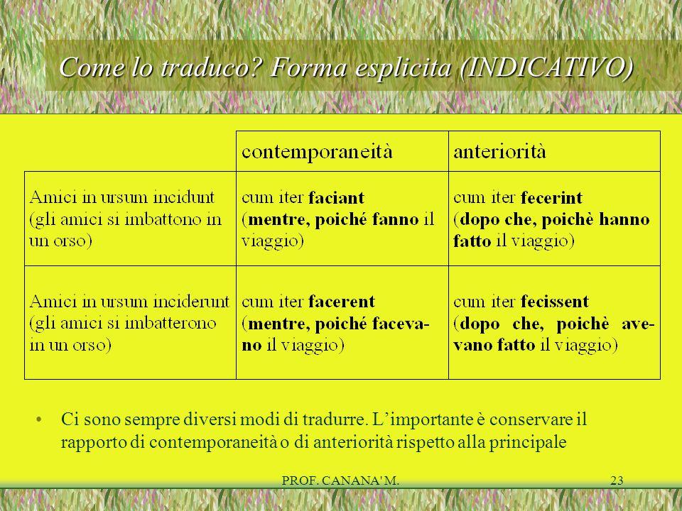 Come lo traduco Forma esplicita (INDICATIVO)