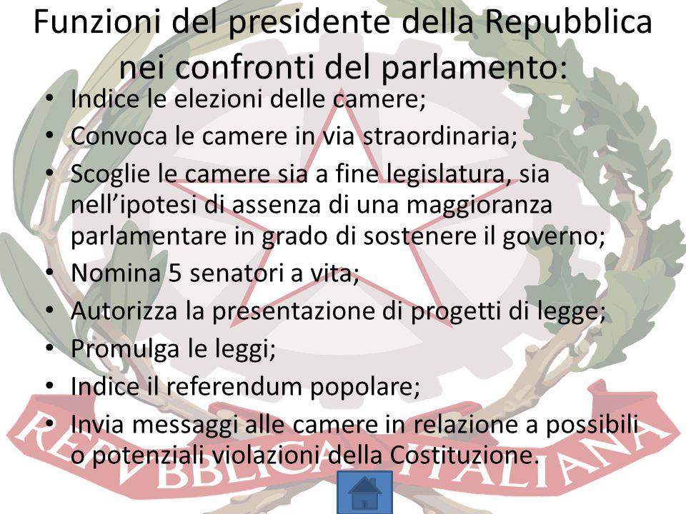 Funzioni del presidente della Repubblica nei confronti del parlamento: