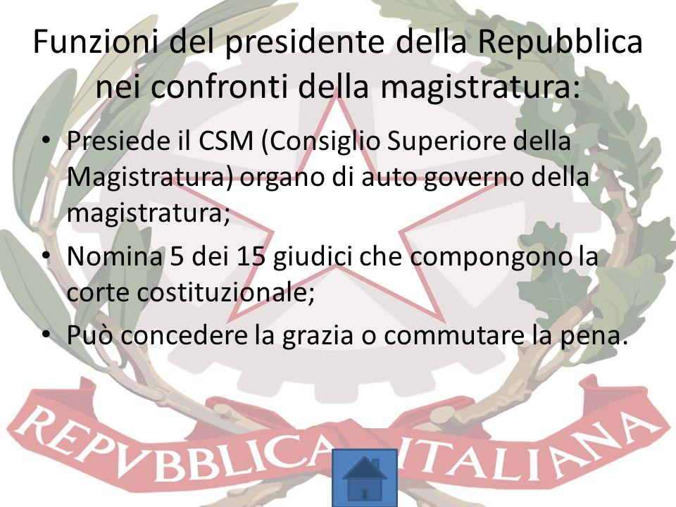Funzioni del presidente della Repubblica nei confronti della magistratura: