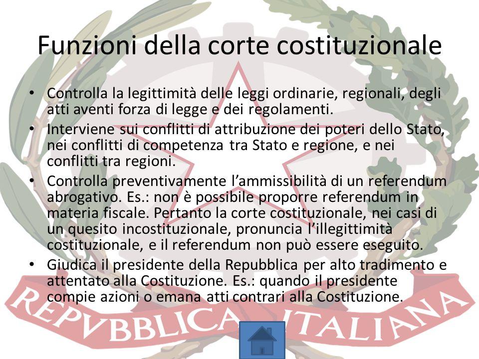 Funzioni della corte costituzionale