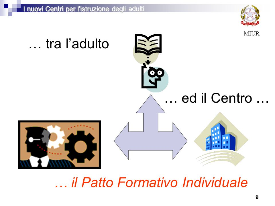 … il Patto Formativo Individuale