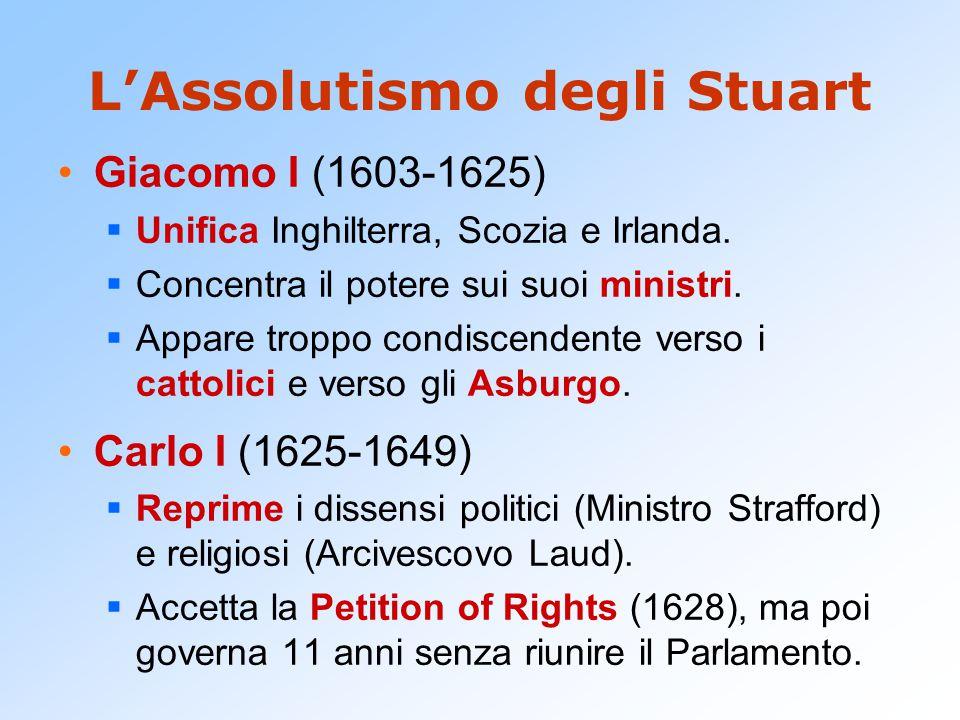 L'Assolutismo degli Stuart