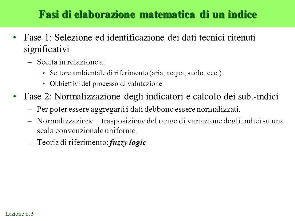 Fasi di elaborazione matematica di un indice