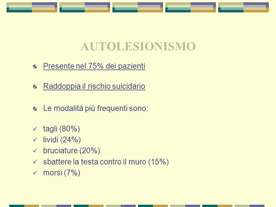 AUTOLESIONISMO Presente nel 75% dei pazienti