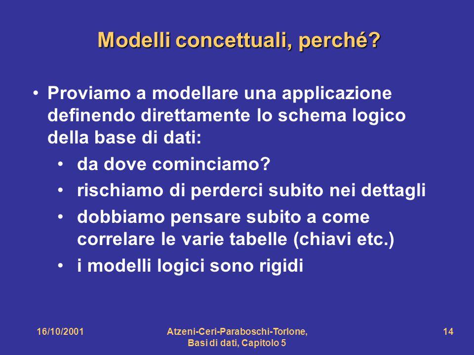 Modelli concettuali, perché