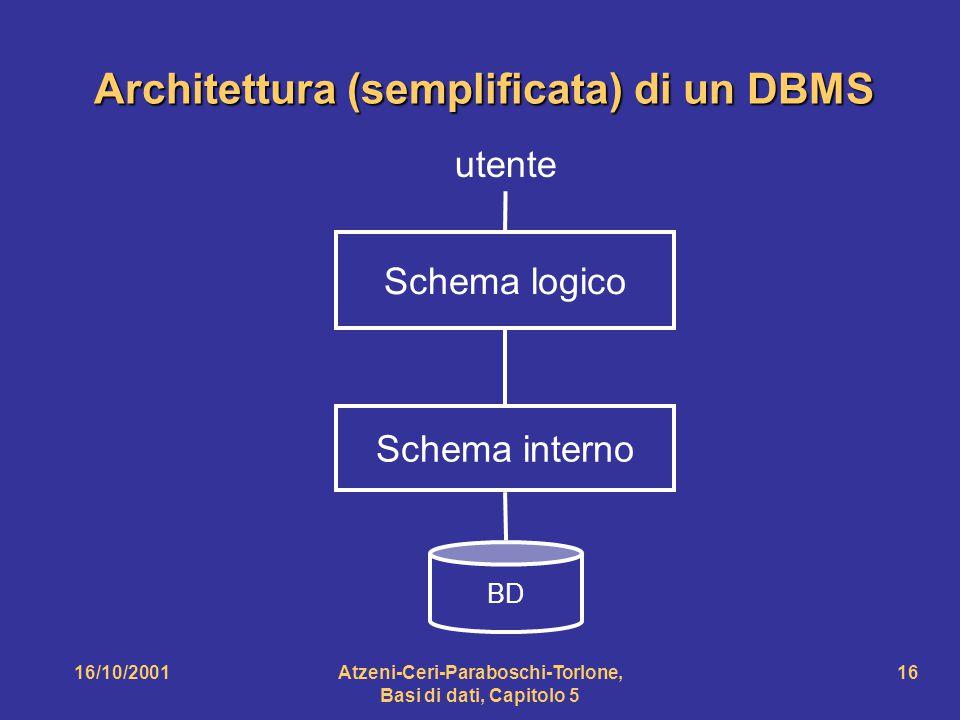 Architettura (semplificata) di un DBMS
