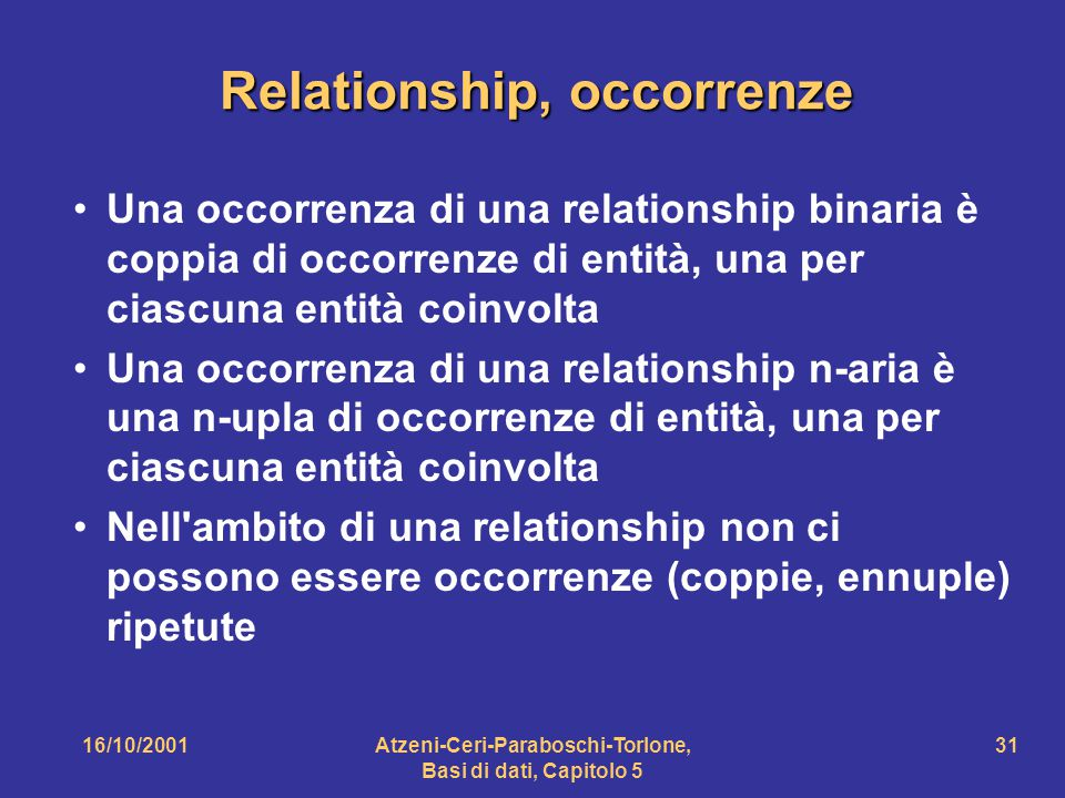 Relationship, occorrenze
