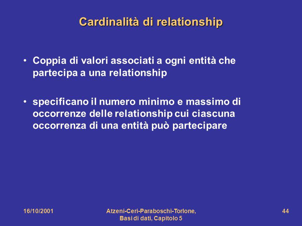 Cardinalità di relationship