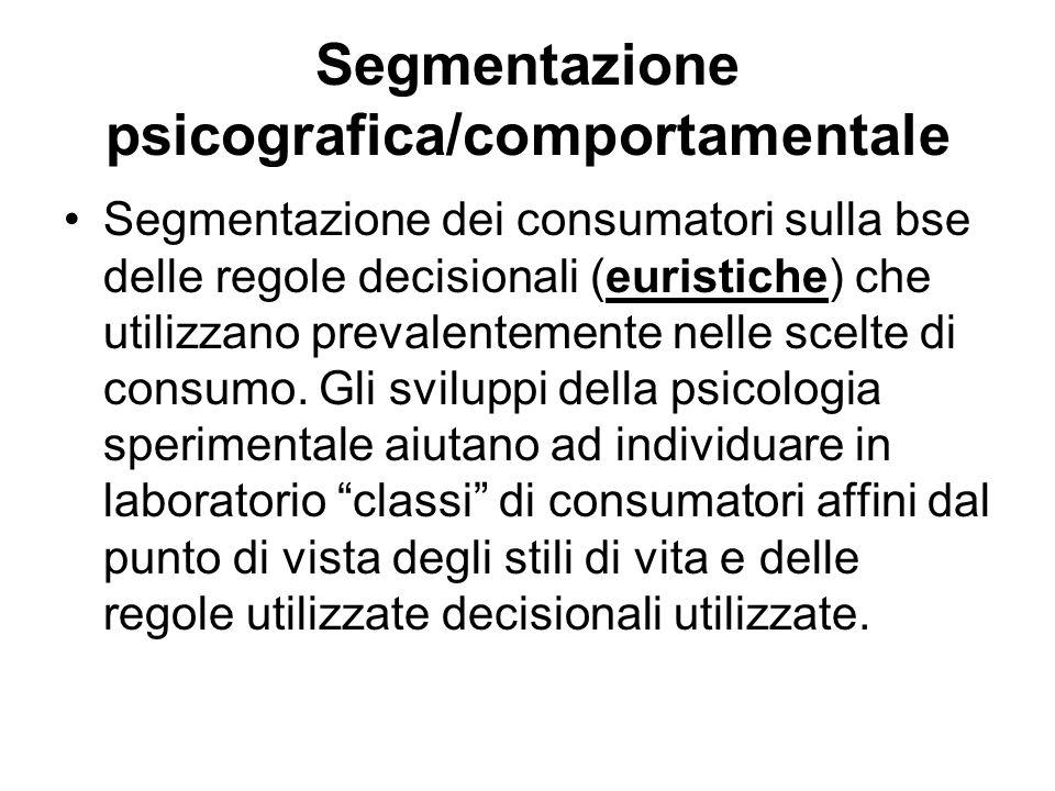 Segmentazione psicografica/comportamentale