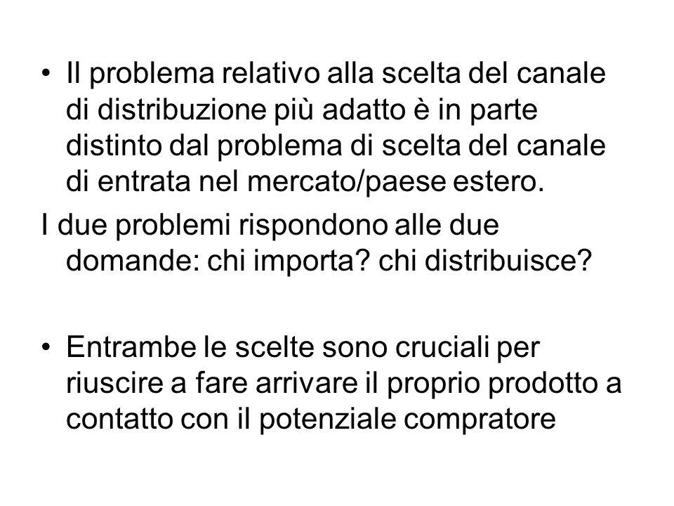 Il problema relativo alla scelta del canale di distribuzione più adatto è in parte distinto dal problema di scelta del canale di entrata nel mercato/paese estero.
