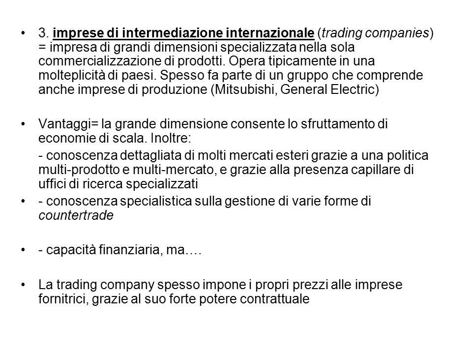 3. imprese di intermediazione internazionale (trading companies) = impresa di grandi dimensioni specializzata nella sola commercializzazione di prodotti. Opera tipicamente in una molteplicità di paesi. Spesso fa parte di un gruppo che comprende anche imprese di produzione (Mitsubishi, General Electric)