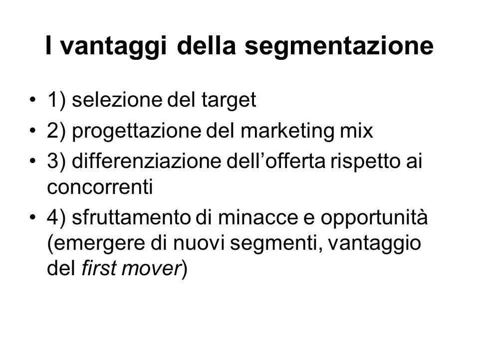 I vantaggi della segmentazione