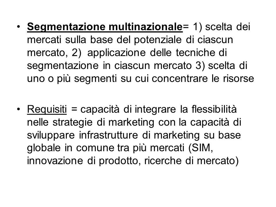 Segmentazione multinazionale= 1) scelta dei mercati sulla base del potenziale di ciascun mercato, 2) applicazione delle tecniche di segmentazione in ciascun mercato 3) scelta di uno o più segmenti su cui concentrare le risorse