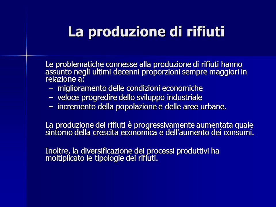 La produzione di rifiuti