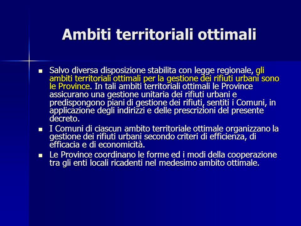 Ambiti territoriali ottimali
