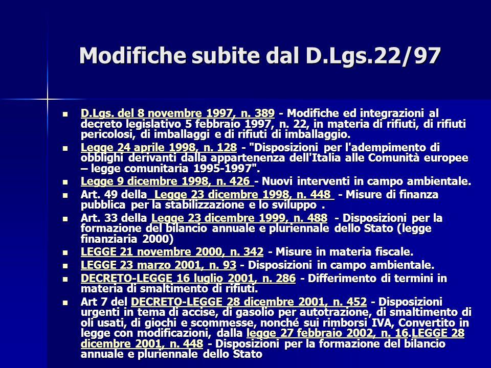 Modifiche subite dal D.Lgs.22/97