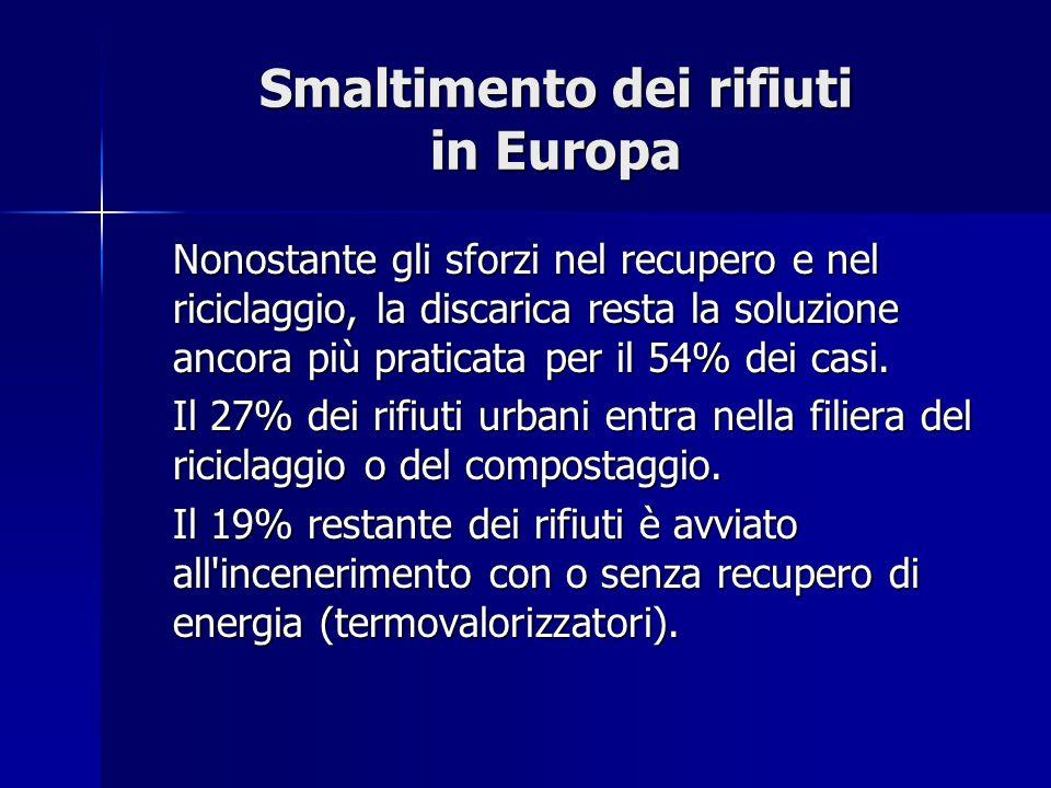 Smaltimento dei rifiuti in Europa