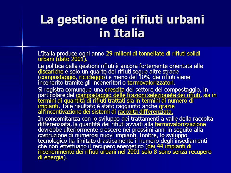 La gestione dei rifiuti urbani in Italia