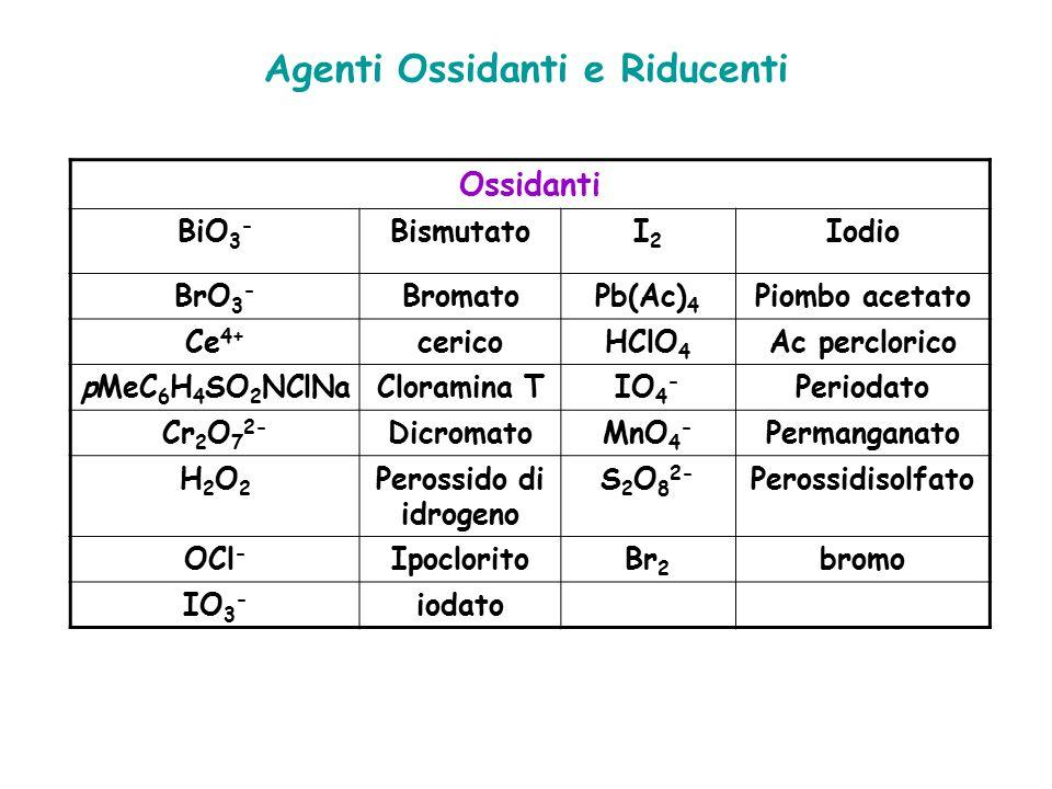 Agenti Ossidanti e Riducenti