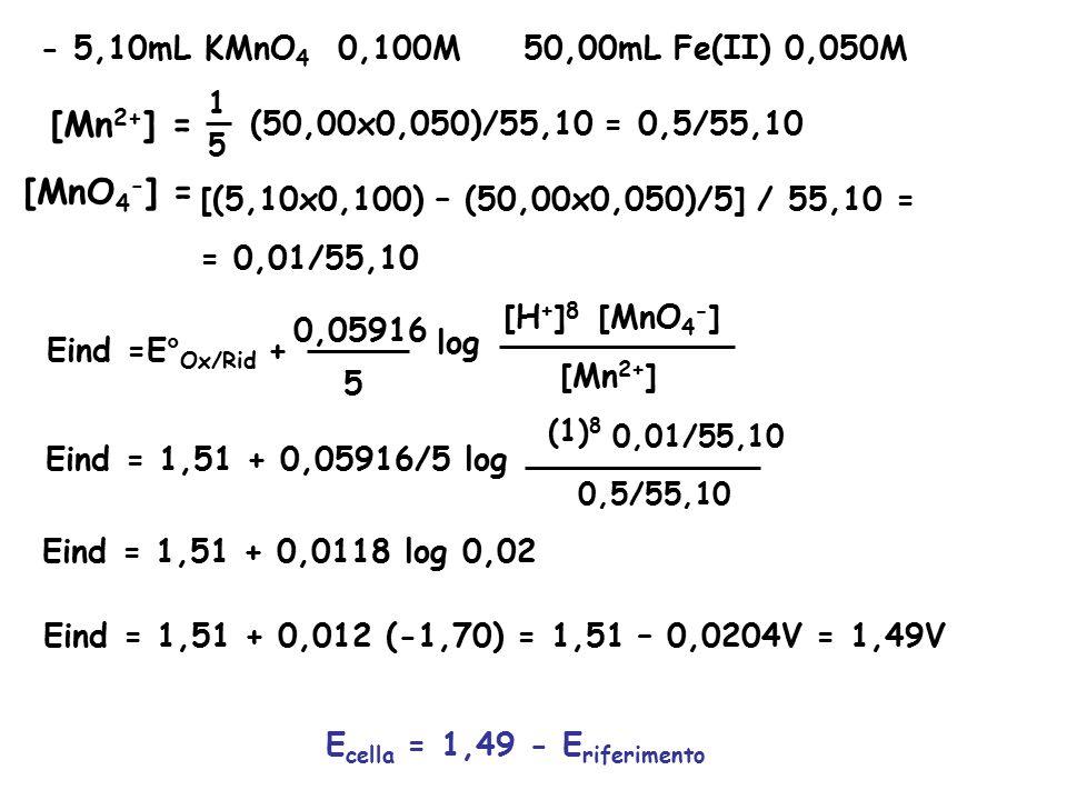 Ecella = 1,49 - Eriferimento
