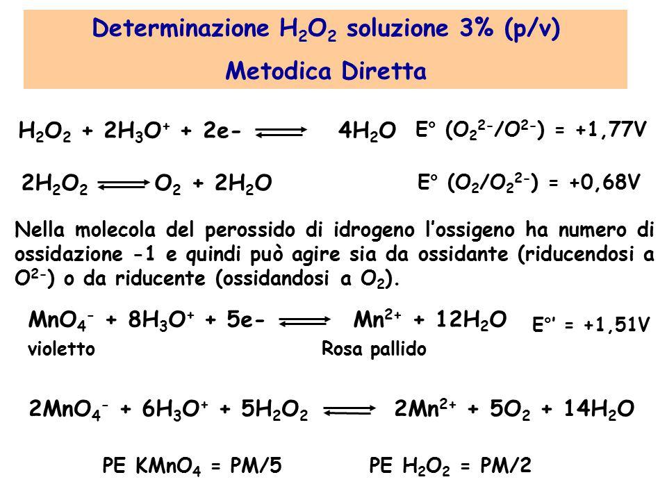 Determinazione H2O2 soluzione 3% (p/v)
