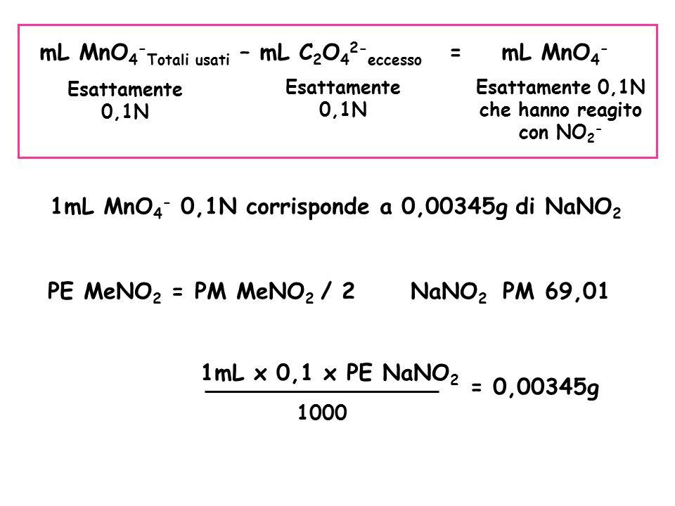 mL MnO4-Totali usati – mL C2O42-eccesso = mL MnO4-